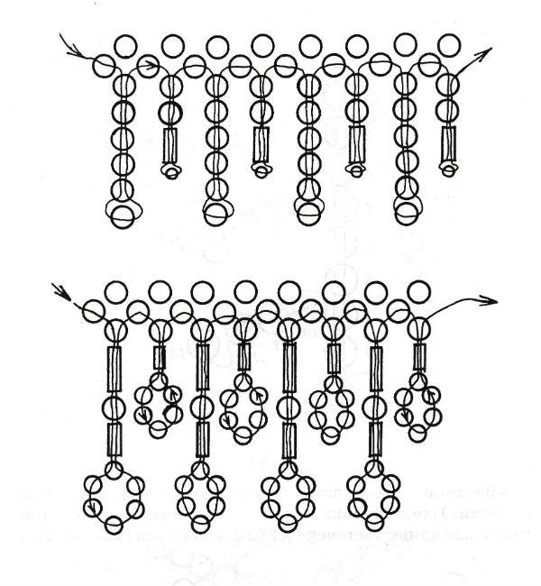 Вышивка бисером на одежде узоры и схема