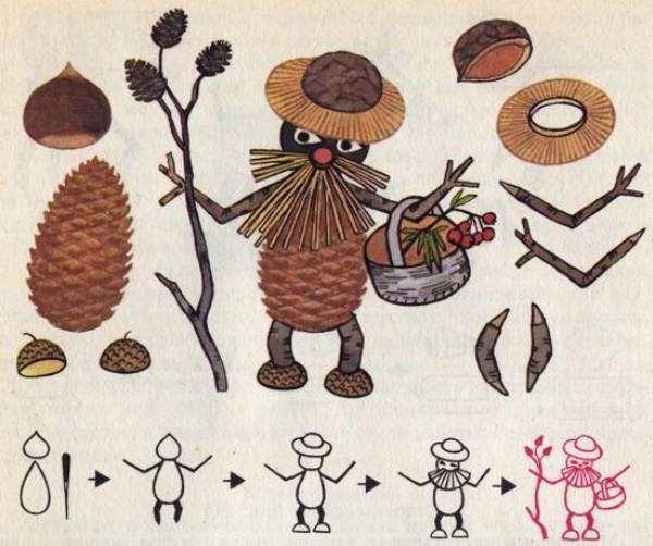 Поделки из природного материала своими руками для детей 53