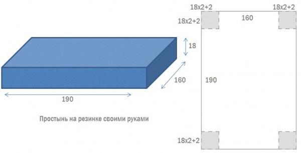 Как сшить простынь на резинке на матрас 140х200