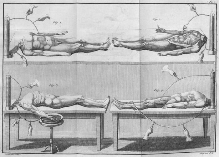20 самых аморальных экспериментов в истории человечества на грани добра и зла
