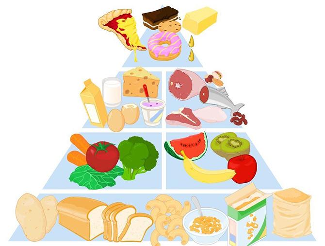 Почему вам не удается сбросить вес