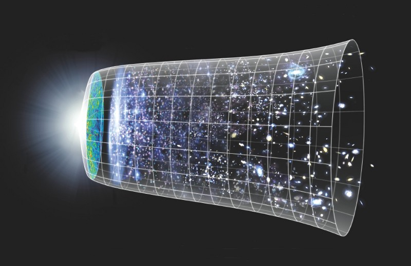 the science before the big bang What triggered the big bang it's complicated we may not be able to perceive the universe before the formation of the cmb spacecom live science active junky.
